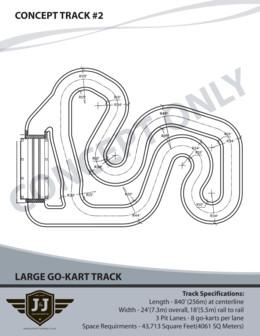 Indoor Karts Business Plan